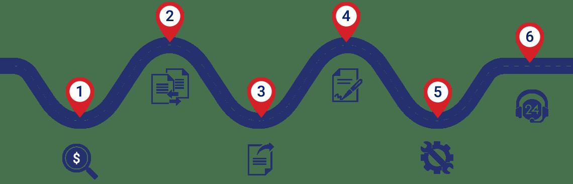chart-victory-communication
